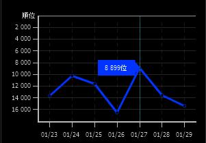 20110130_99