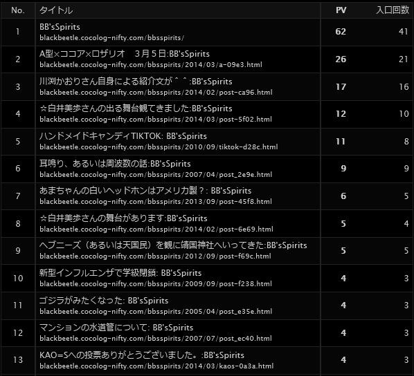 20140301_09_02